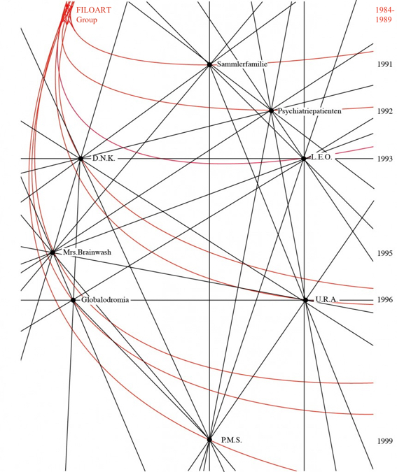 diagramm-FILOART003